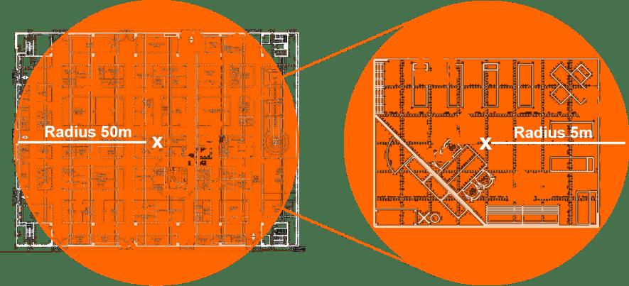 Messradius der Event-Metrics Sensoren