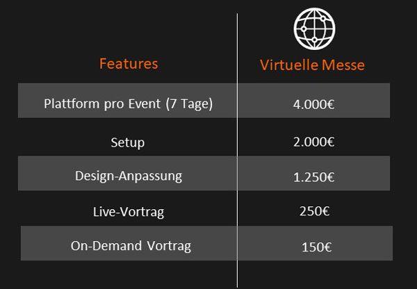 Virtuelle Messe Preise