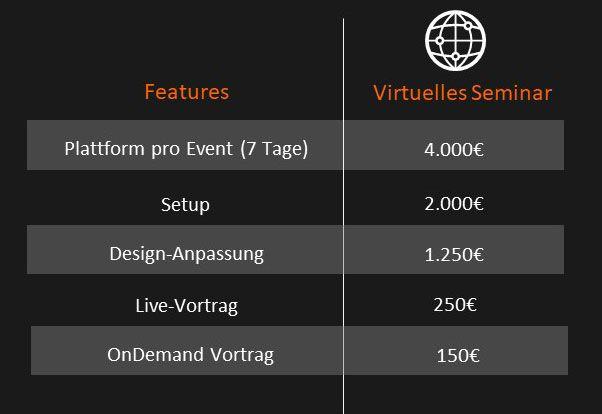 Virtuelles Seminar Preise